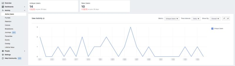 facebook business page analytics