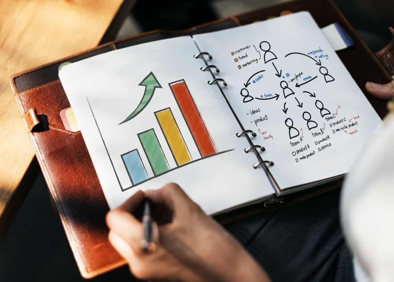 5 Customer Satisfaction Metrics You Need to Track