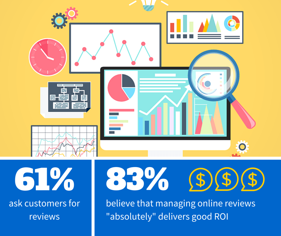 experts-weigh-in-improve-online-reviews-yield-positive-roi