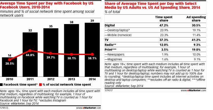 manage facebook reviews