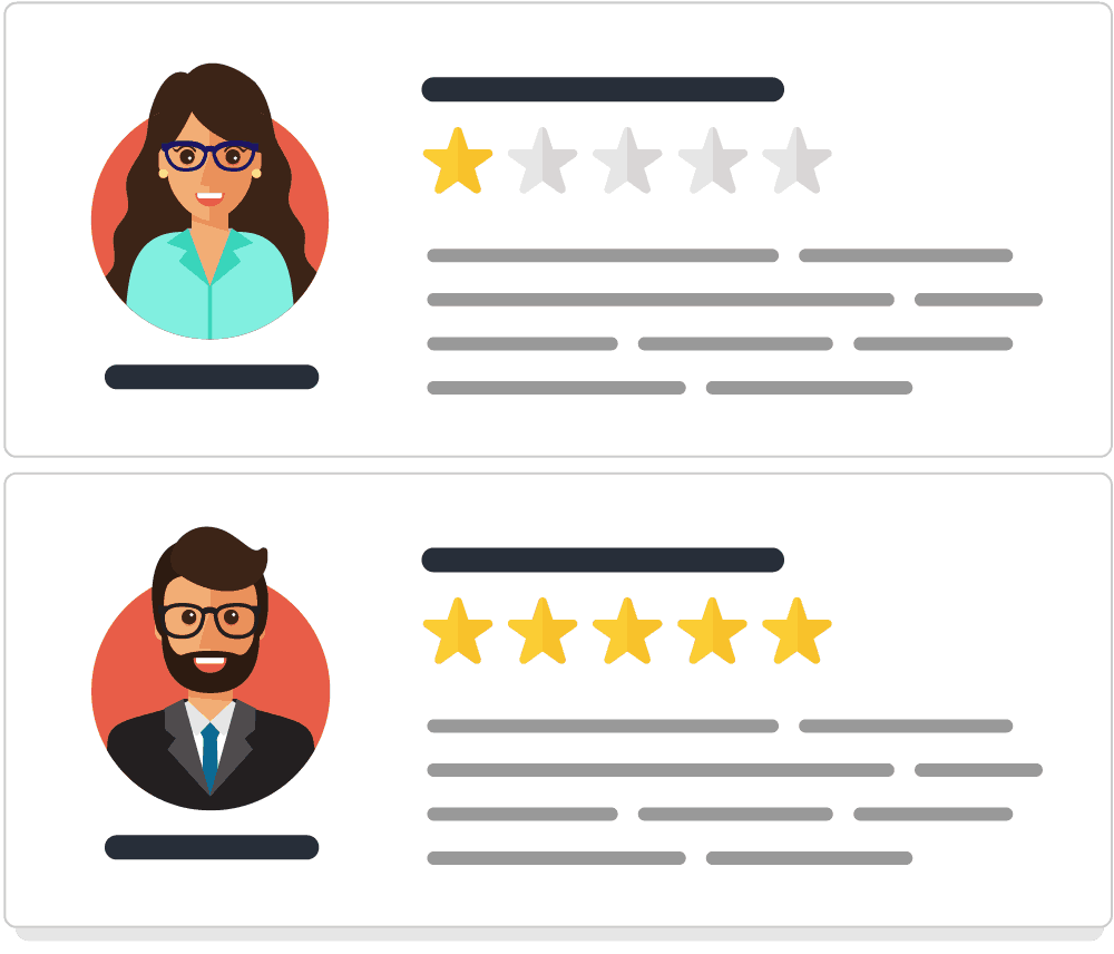 Improve your Brand Presence on Review Sites