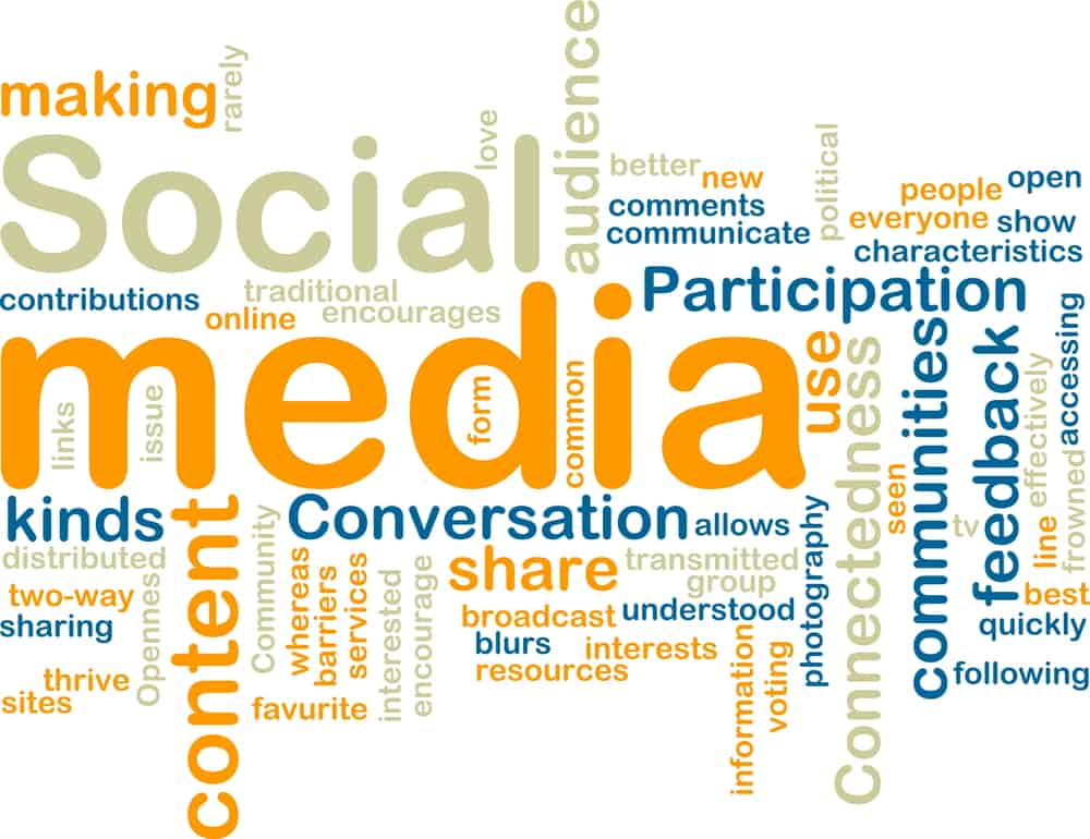 Social Media Integration: Why It Matters When It Comes to Reputation Management